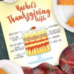 Free Printable Thanksgiving Food Illustrations from Your Favorite Friends Episodes